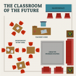 the-classroom-of-the-future